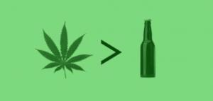Kolorado generuje większe przychody ze sprzedaży marihuany niż alkoholu, haszysz.info